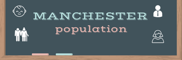 Manchester population
