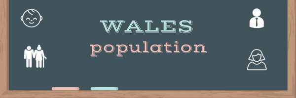 Wales population